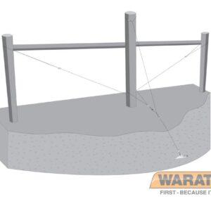 Ground anchor kit